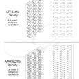 Nek-Rite Bottle Density
